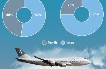 Platform Efficiencies: Giving your platform wings